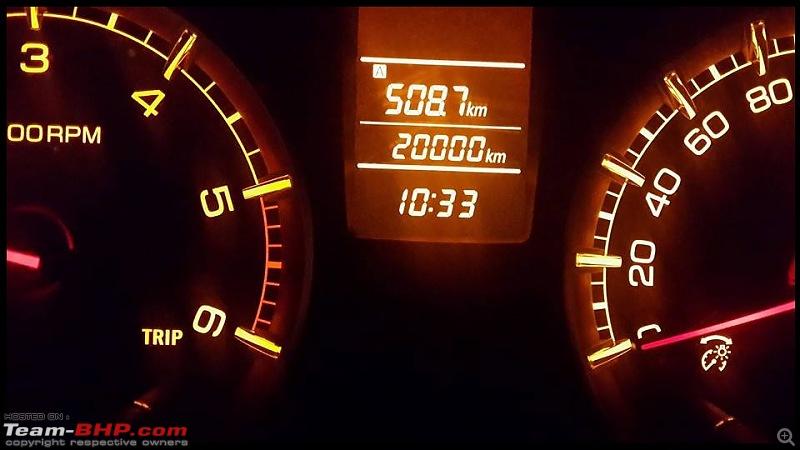 Tallboy welcomes longer companion: Maruti Ertiga VDi - 140,000 km up!-odo.jpg