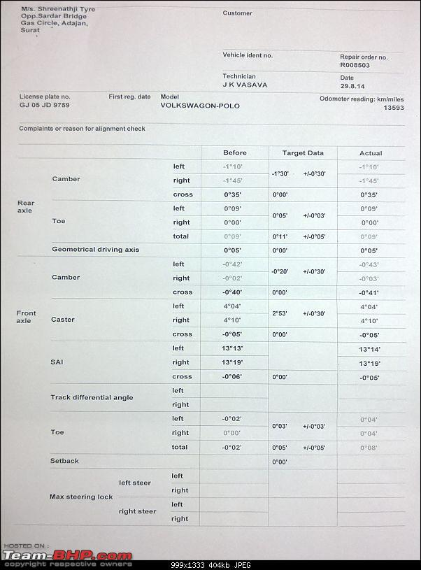 VW Polo GT TDI ownership log. EDIT: 87,000 km up!-wp_20140829_18_48_56_pro.jpg