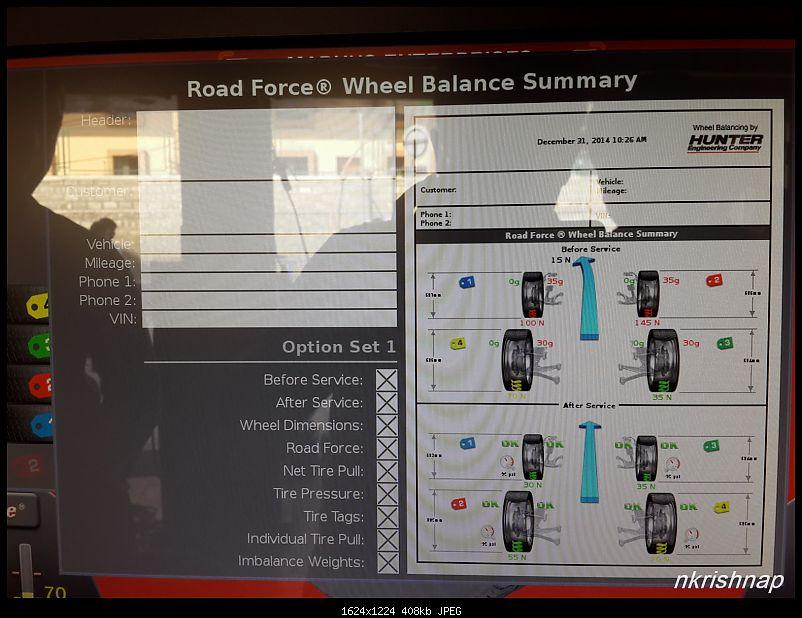 Petrol Hatch to Diesel Sedan - Fiat Linea - Now Wolfed-20141231_102250.jpg