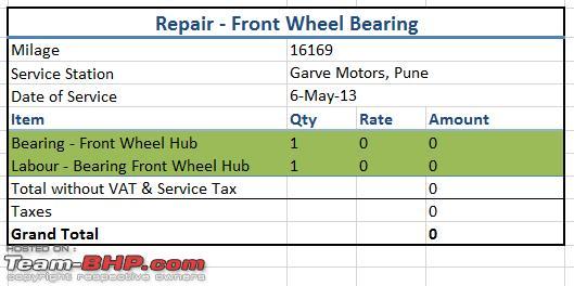 Name:  Repair_16K_WheelBearing.PNG Views: 31791 Size:  10.3 KB