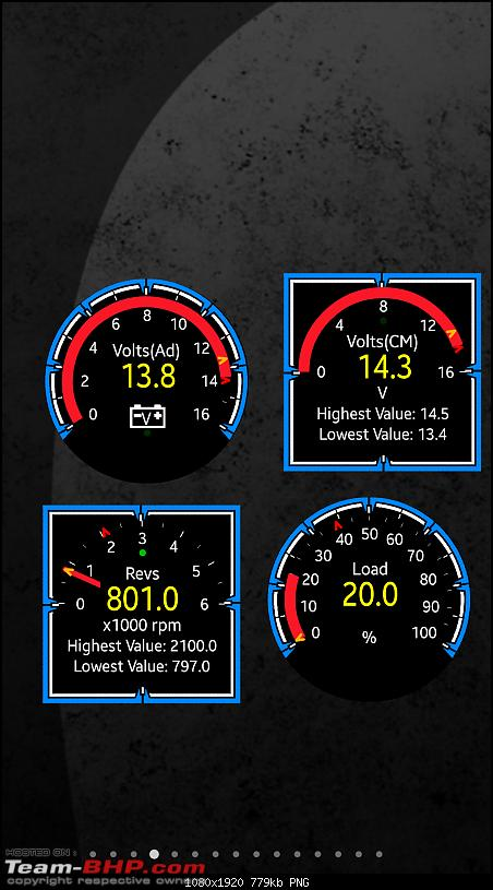 The story of a Blue Streak a.k.a Maruti Swift ZDi (Torque Blue). 1,20,000 km up & now sold-low-beam-idle.png