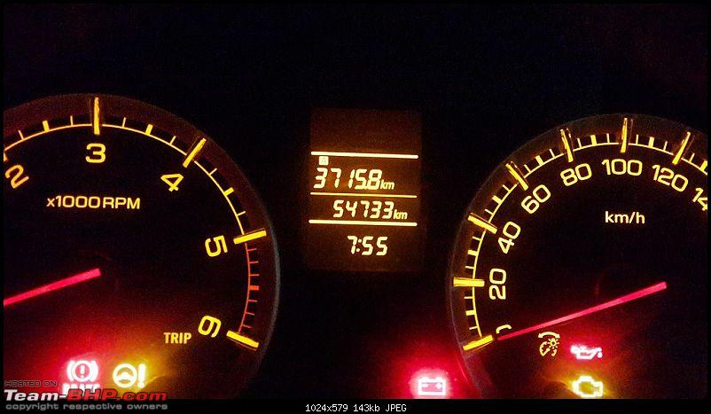 Tallboy welcomes longer companion: Maruti Ertiga VDi - 100,000 km now!-trip-totalbordermaker.jpg