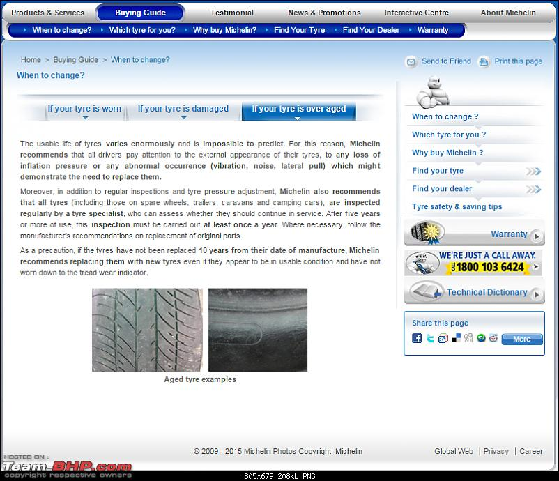 VW Jetta 2.0 TDI HL MT - Now with Bilsteins and Pete's Remap!-tyre-life.png