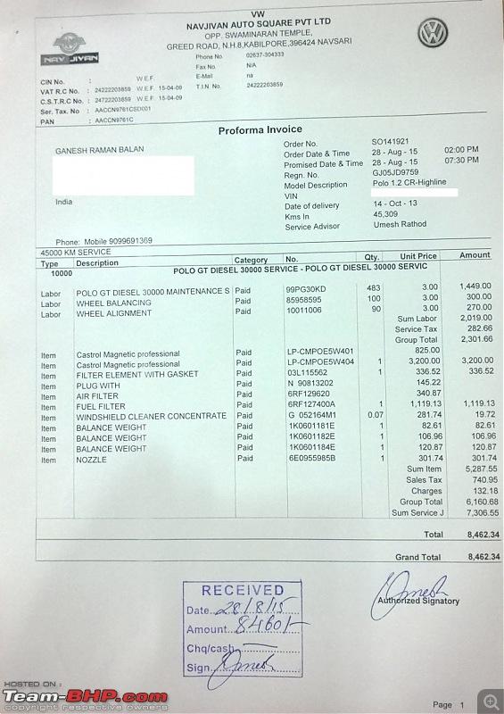 VW Polo GT TDI ownership log EDIT: 7 years, 165,000 km up!-wp_20150828_19_28_50_pro.jpg