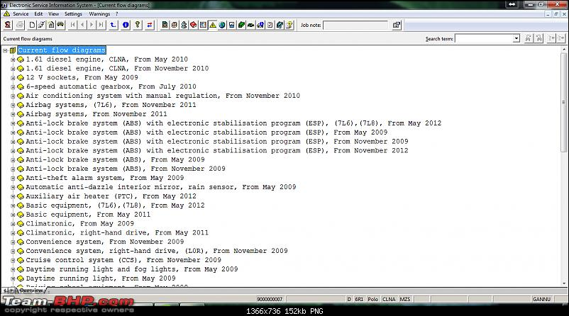 VW Polo GT TDI ownership log. EDIT: 3 years and 82,000 km up, Bilstein B6 installed!-elsa3.png