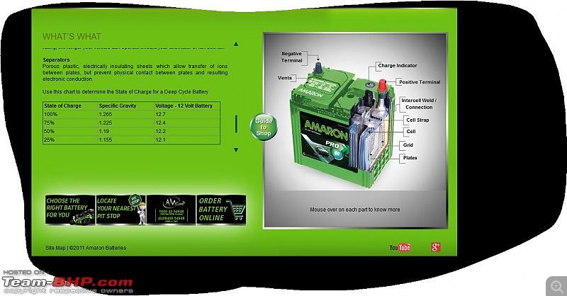Suzuki Grand Vitara:  2,32,000 kms & 7 years ownership-amaron-battery-test-voltage.jpg