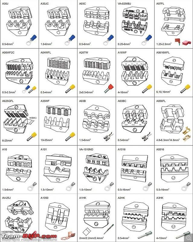 VW Polo GT TDI ownership log. EDIT: 1.05L km up + DIY servicing!-crimping-tool_die-sets.jpg