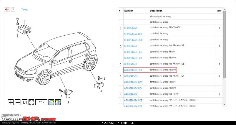 VW Polo GT TDI ownership log. EDIT: 96,000 km up, stock battery replaced.-partsbase-image.png