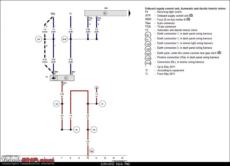 VW Polo GT TDI ownership log. EDIT: 1.05L km up + DIY servicing!-cfd.png