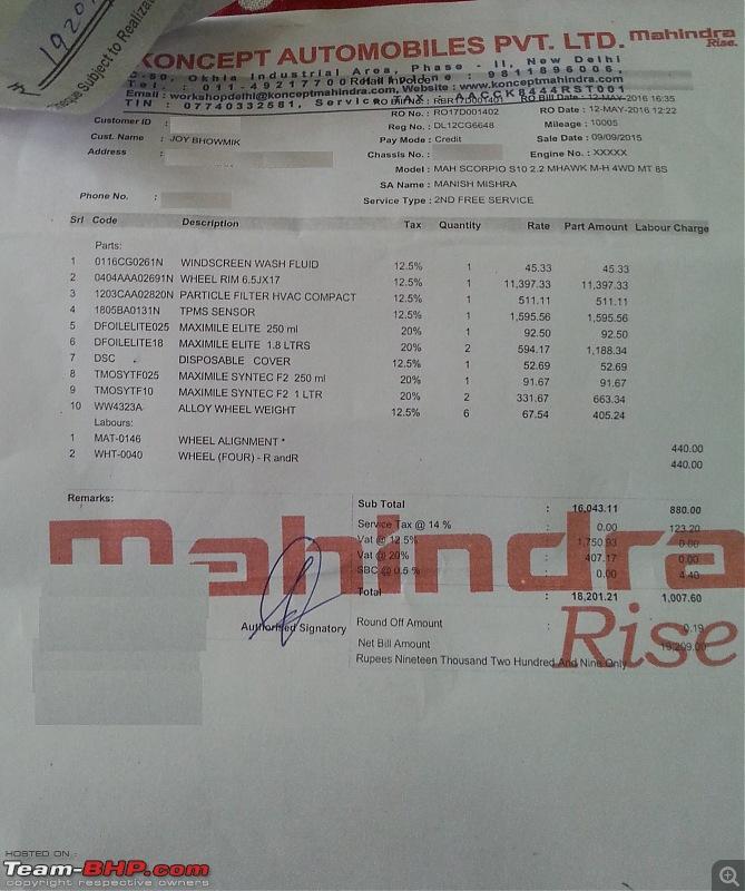 Raging Red Rover (R3) - My Mahindra Scorpio S10 4x4-20160513_114430.jpg