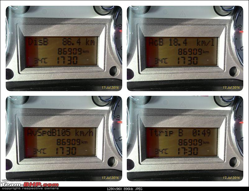 Code6'd Fiat Linea MJD: 100,000 kms & counting!-dindigul2trichy.jpg