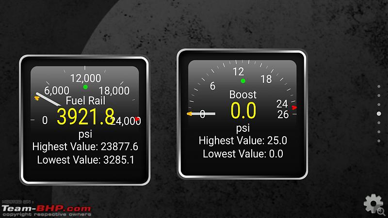 My Maruti S-Cross 1.6L Alpha : Stage 3 Wolf (~200 HP / 420 NM). EDIT : 70,000 km up!-screenshot_20160731141712_org.prowl.torque.png