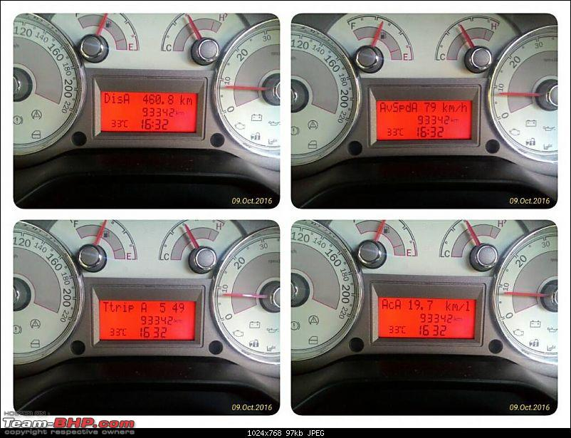 Code6'd Fiat Linea MJD: 100,000 kms & counting!-1476373963208.jpg