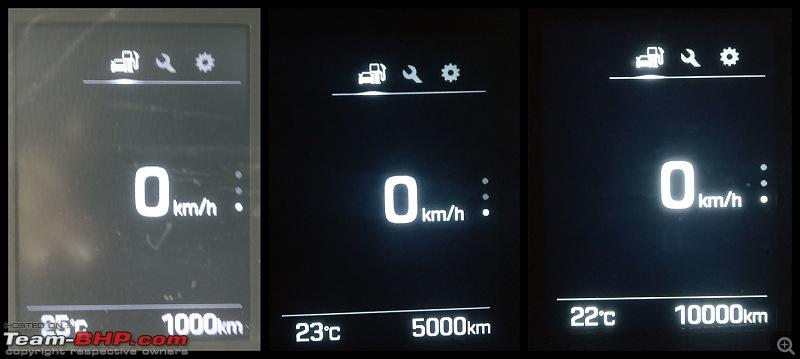 Hyundai Creta 1.6L CRDi SX(O) - An Ownership Log - Update: 1,00,000 km up!-odo-clicks-so-far.jpg