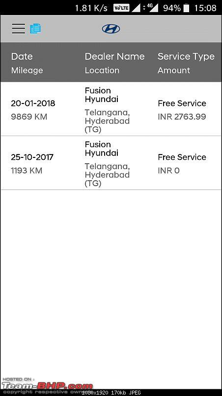 Hyundai Creta 1.6L CRDi SX(O) - An Ownership Log - Update: 1,00,000 km up!-screenshot_20180120150812.jpg
