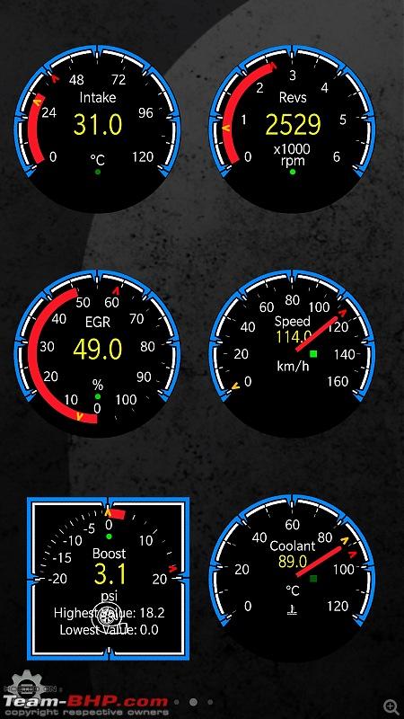 Hyundai Creta 1.6L CRDi SX(O) - An Ownership Log - Update: 1,00,000 km up!-120-kmph.jpg