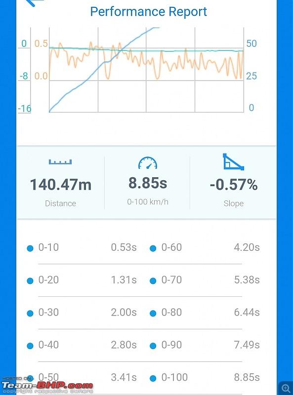 My Maruti S-Cross 1.6L Alpha : Stage 3 Wolf (~200 HP / 420 NM). EDIT : 70,000 km up!-img_20180717_123026.jpg