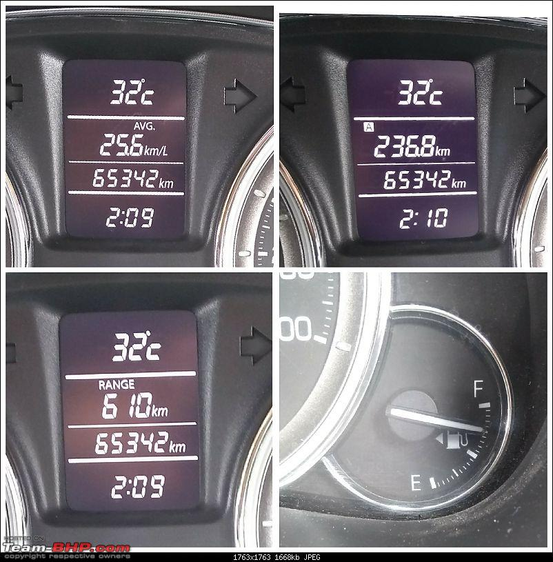 Terrific reliability and total comfort - 1 lakh km in my Maruti Ciaz ZDI-photo-collage20181103_203509.jpg