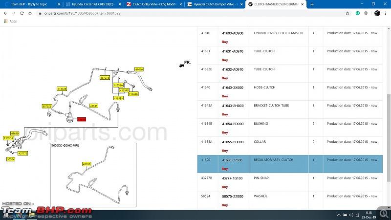 Hyundai Creta 1.6L CRDi SX(O) - An Ownership Log - Update: 1,00,000 km up!-regulator.jpg