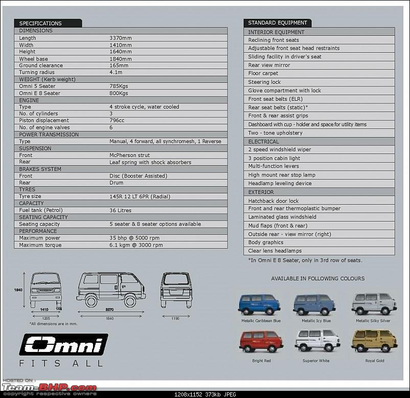 The love of my life - A 2000 Maruti 800 DX 5-Speed. EDIT: Gets export model features on Pg 27-omnibs-iii-brochure.jpg