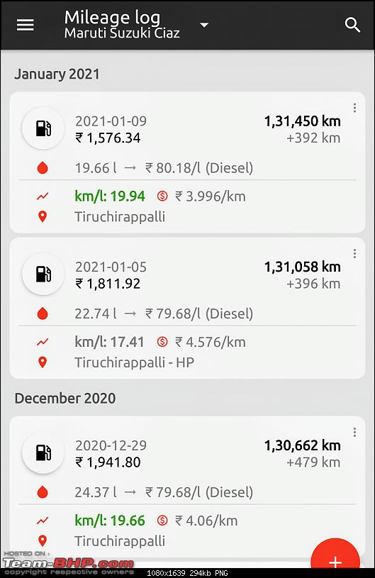 """My 2015 Maruti Ciaz ZDI - 1,33,000 km completed : Now Sold-screenshot_202101091813382.png"