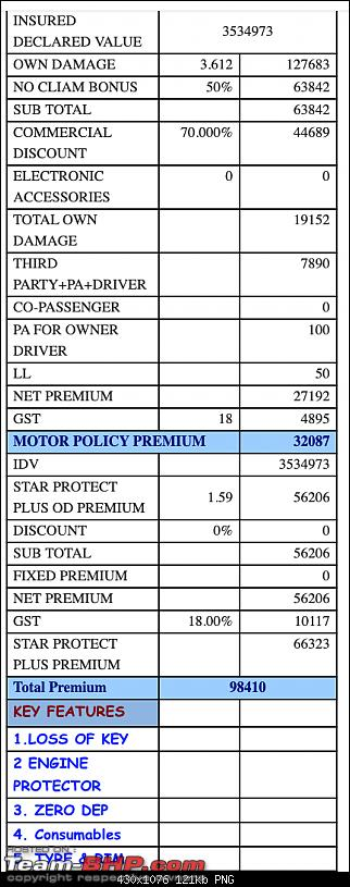 Oh Lord, won't you buy me a Mercedes Benz - W221 S350 initial ownership review-insurancequote2.png