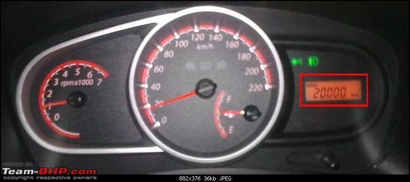 Ford Figo diesel - 6 months Ownership experience-20k.jpg