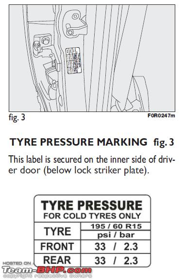 Name:  TyrePressureSticker.png