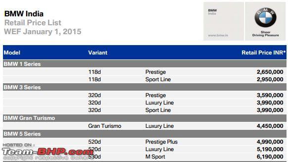 Name:  BMWpricesJan2015.JPG Views: 1483 Size:  41.8 KB