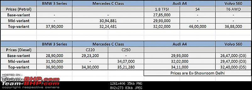 Mercedes CLA-Class vs Audi A3-bmw-3series-price-comparison.jpg