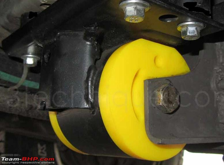 Name:  Gearbox_Bush fixed.jpg Views: 1787 Size:  50.1 KB