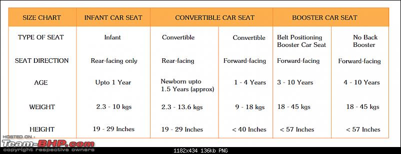 """Child Seat"" for Babies & Kids-car-seats.png"