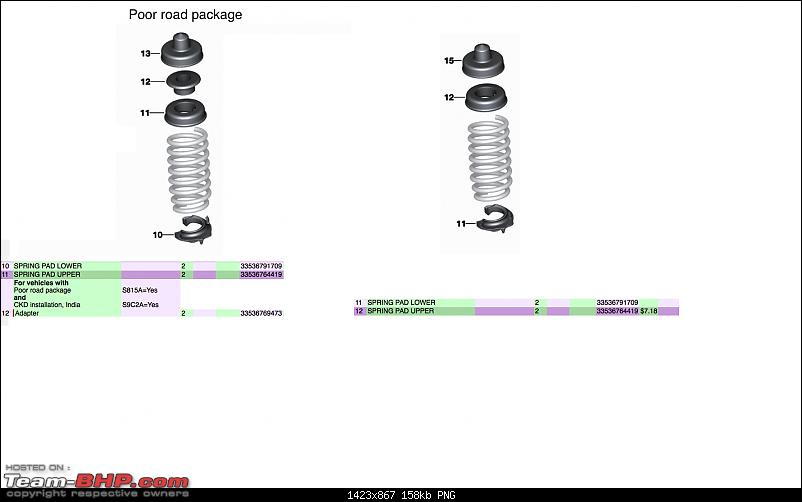 BMW 3 Series (F30) - Suspension Upgrade-screen-shot-20131130-4.15.51-am.png