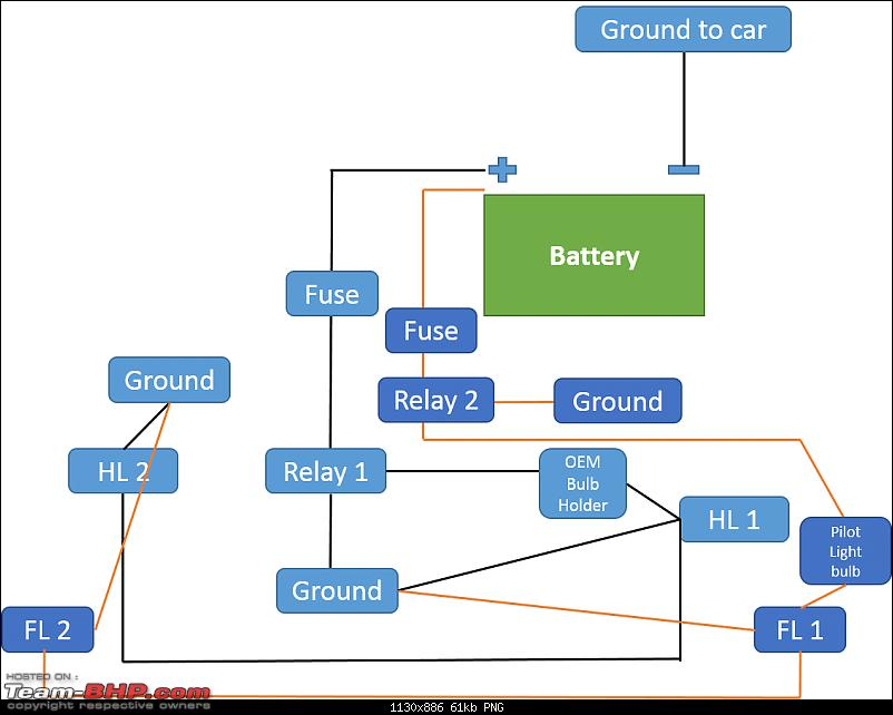 Skoda Start Wiring Diagram : Diy skoda fabia foglamp installation team bhp