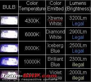Name:  color temp chart.jpg