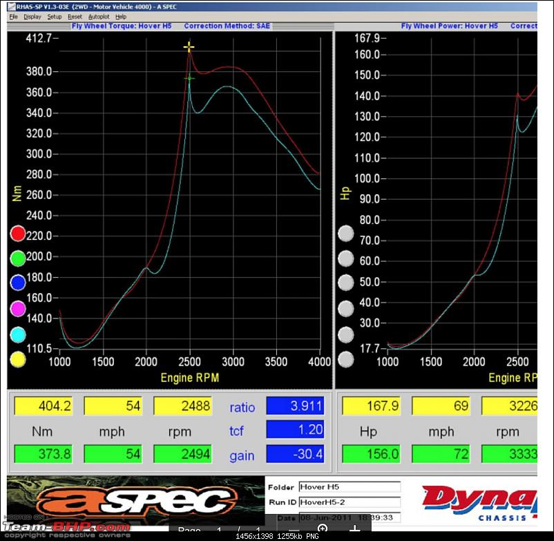 PedalTune: Customisable throttle response-screen-shot-20160905-16.04.01.png