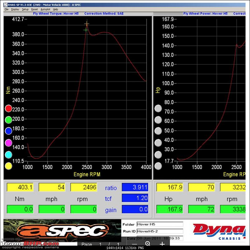 PedalTune: Customisable throttle response-screen-shot-20160905-16.03.36.png