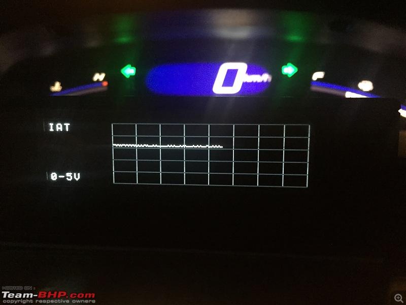 My Turbo R18 Honda Civic. EDIT: Not the end of an era...-img_5517.jpg