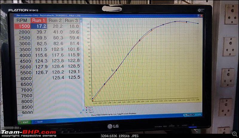 Pete's Tuned VW Polo GT TSI - A Little Hot Hatch!-power-plot.jpg