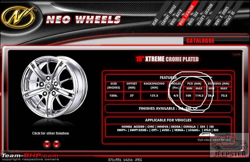 Alloy Wheels for the Xylo-PCD 120-new1.jpg