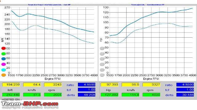Pajero Power Boost - Team-BHP