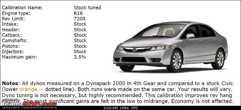 Honda Civic Remap-civ1.jpg