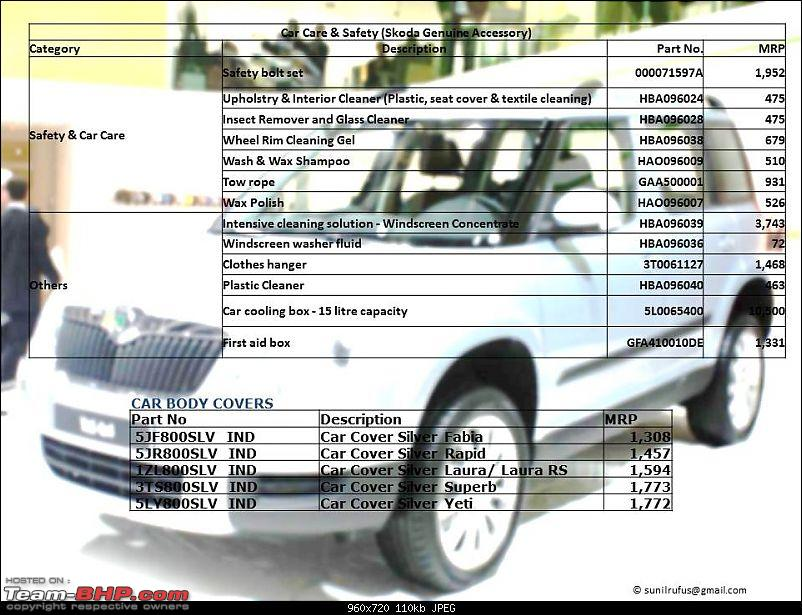 A Complete List of Accessories for your Skoda's Including their MRP-common-accessories.jpg