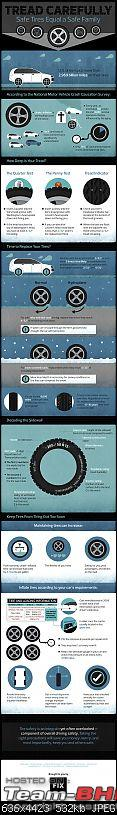 ARTICLE: Choosing The Right Set Of Tyres for your Car-djpjhsr3jtgsvfumhazd.jpg