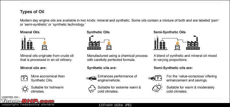 ARTICLE: Synthetic oil vs Mineral oil-2.-car-oil.jpg