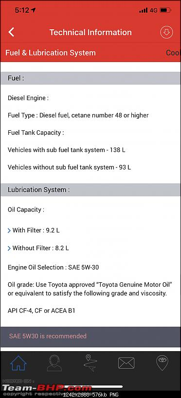 ARTICLE: Synthetic oil vs Mineral oil-b0f626f5ae0e477ba5b92b90cd7edf93.png
