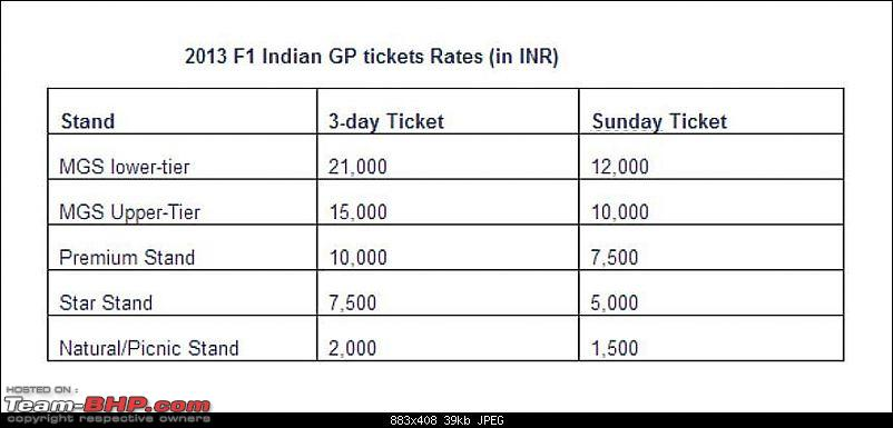 2013 Indian Formula1 Grand Prix tickets now on sale-2013-indian-f1-gp-ticket-prices.jpg