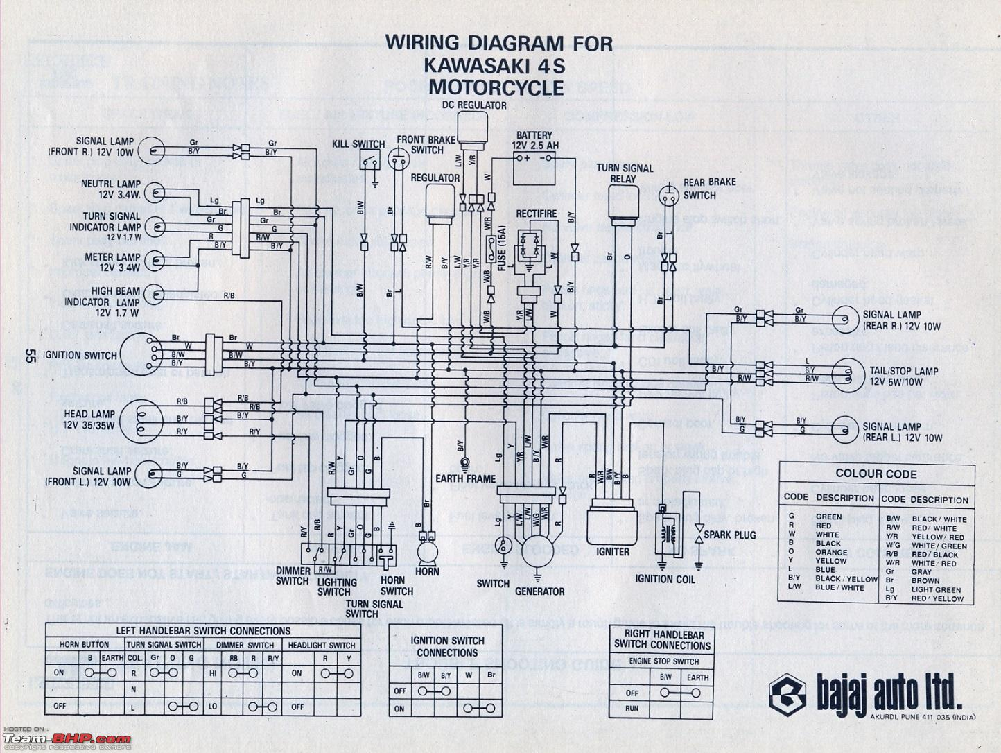 Owners Manual Scans Of Indian Motorcycles Page 6 Team Bhp Suzuki X 90 Wiring Diagram Scan0002a
