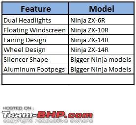 Name:  Ninja_Feature.jpg Views: 23741 Size:  30.0 KB