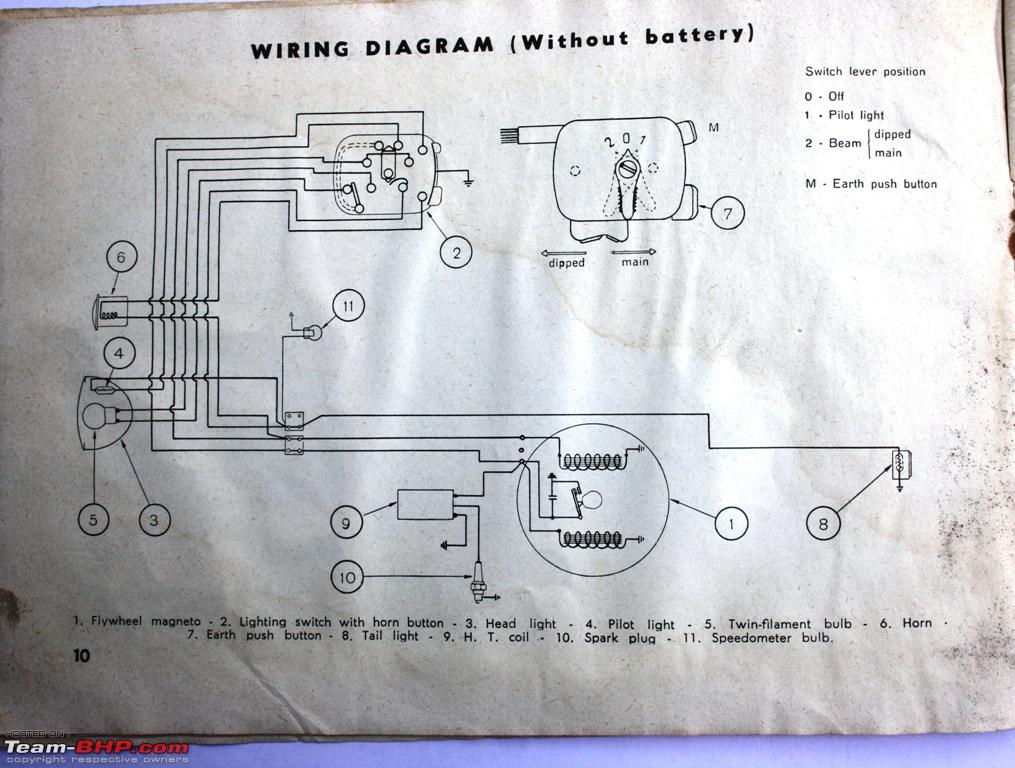 1100473d1371887161 owners manual scans indian motorcycles 08 owner's manual scans of indian motorcycles page 6 team bhp bajaj 4s champion wiring diagram at readyjetset.co